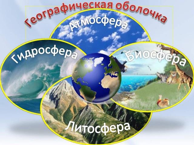 Географическая оболочка земли реферат 8724