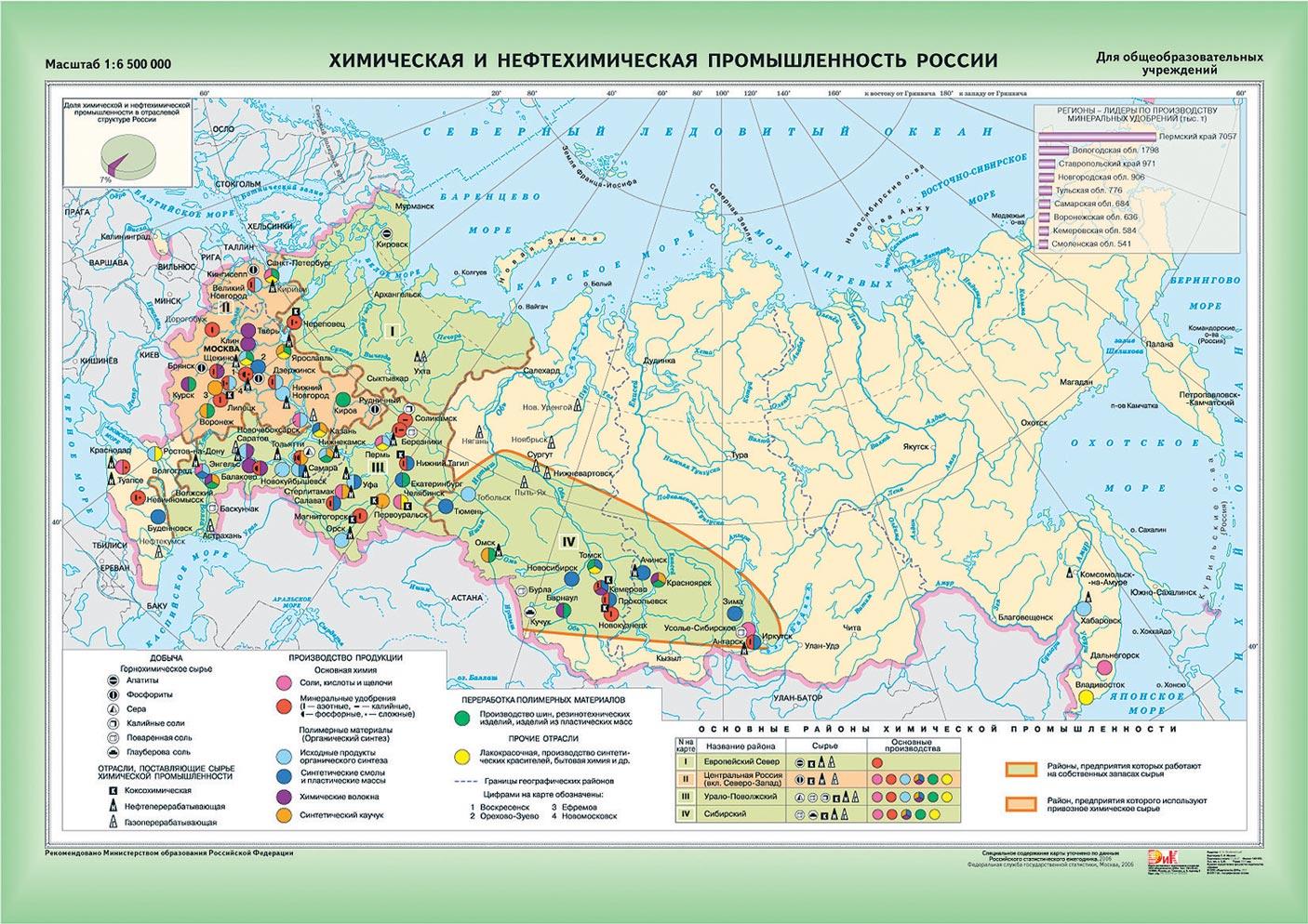 Промышленные центры России