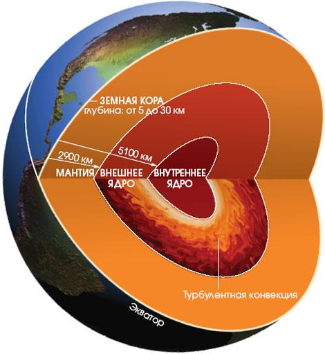 Земная кора доклад по географии 6052
