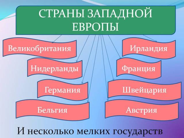 Доклад страны западной европы 1704