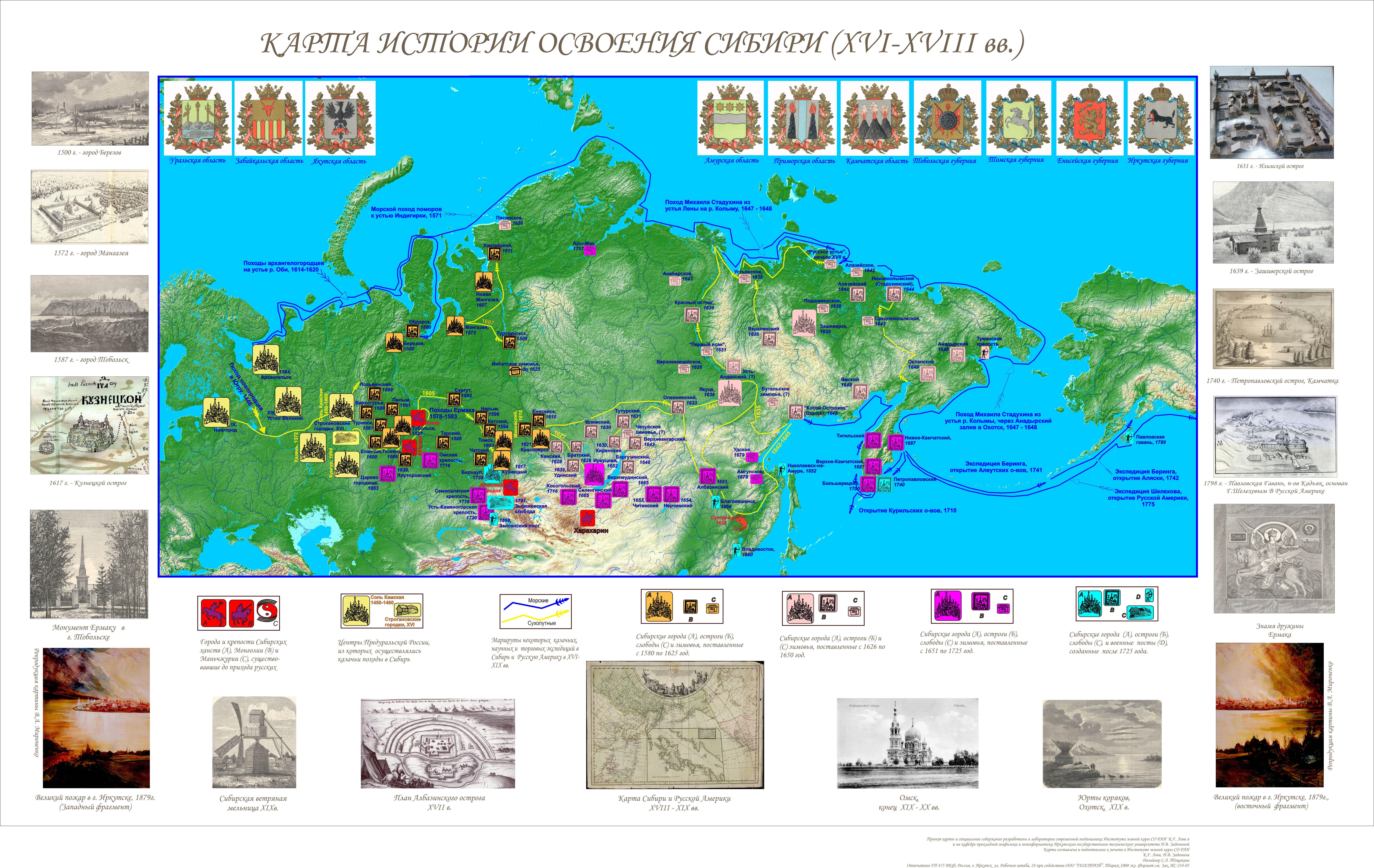 Сибири Освоение Сибири