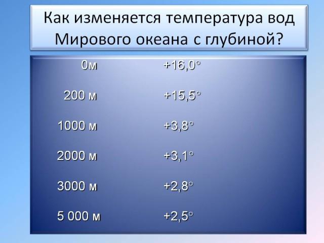 температура на дне океана