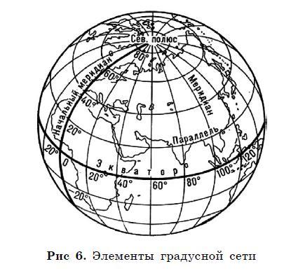 земного шара плоскостью,