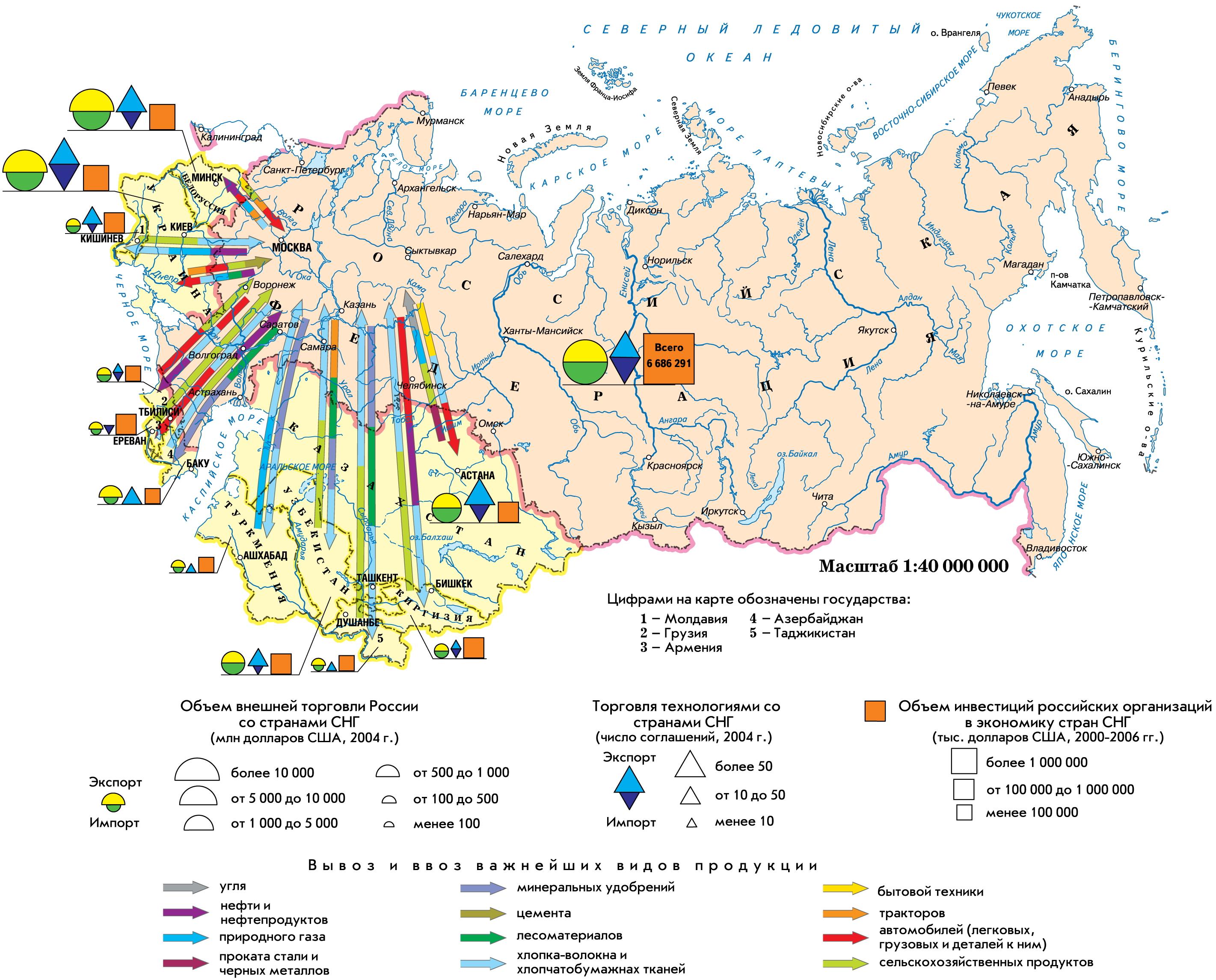 Страны вокруг россии доклад 6349