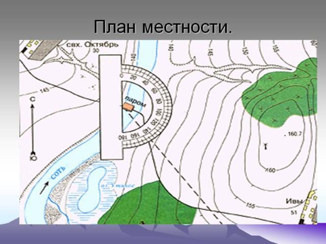 Понятие о плане местности доклад 1106