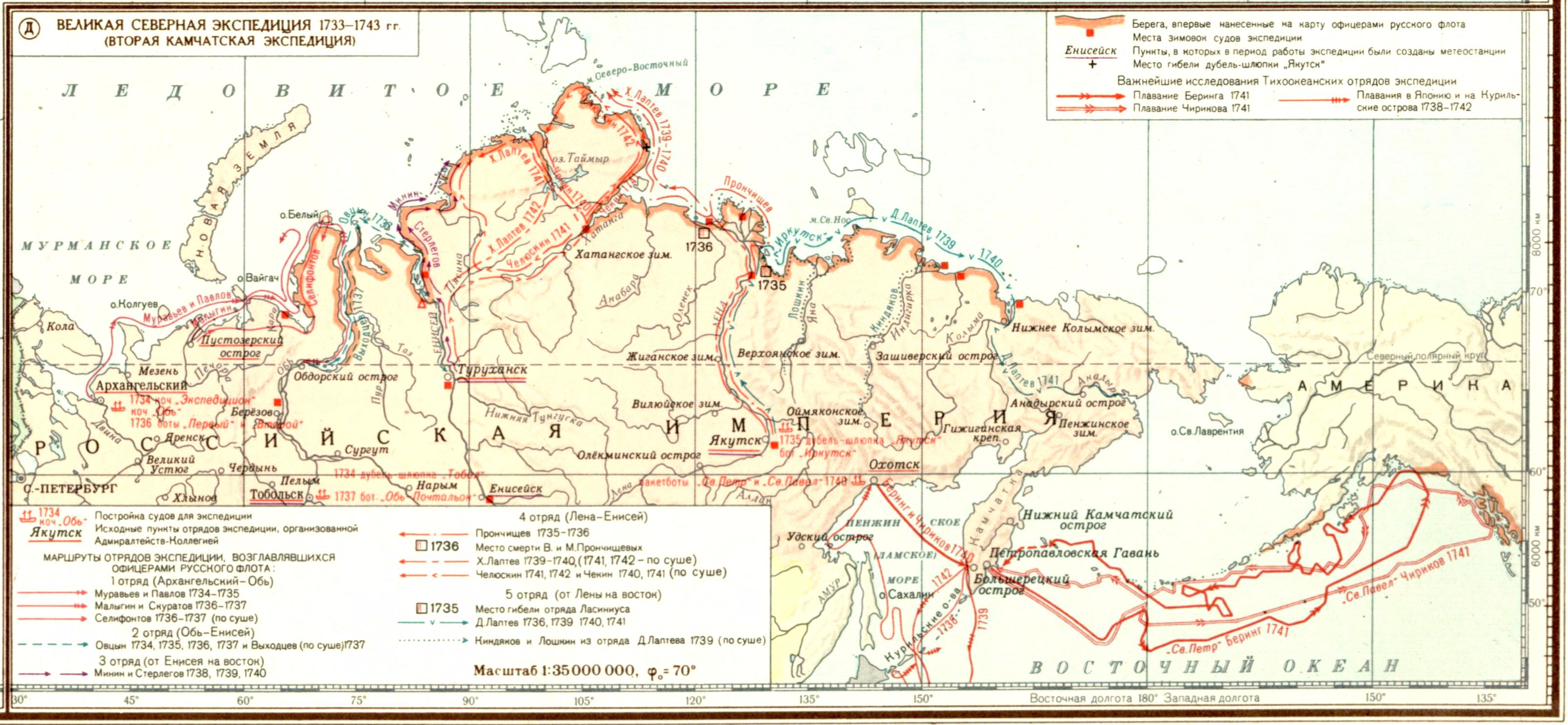 Доклад по истории россии 8 класса на тему географические открытия в 19 веке