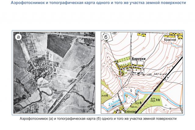 Виды изображения поверхности земли реферат 9462