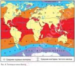 Тепловые пояса Земли