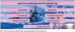 Основные факторы размещения производства § 20. Факторы размещения производства Правообладатель Народная асвета Народная асвета