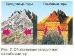 Образование складчатых и глыбовых гор