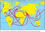 Основные современные направления морской транспортировки нефти