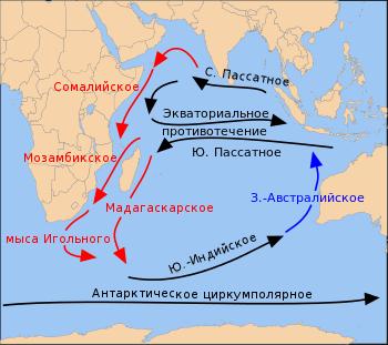 Индийский океан (7 класс)