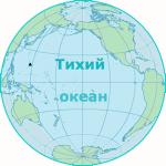 Тихий океан (7 класс)