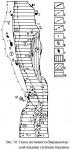 Схема изученности Верхнепечорской впадины глубоким бурением