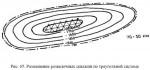 Размещение разведочных скважин по треугольной системе
